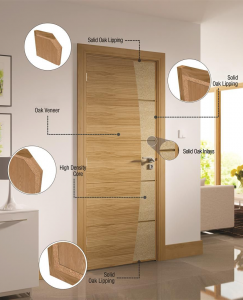 Oak Door Construction (Click To Enlarge)