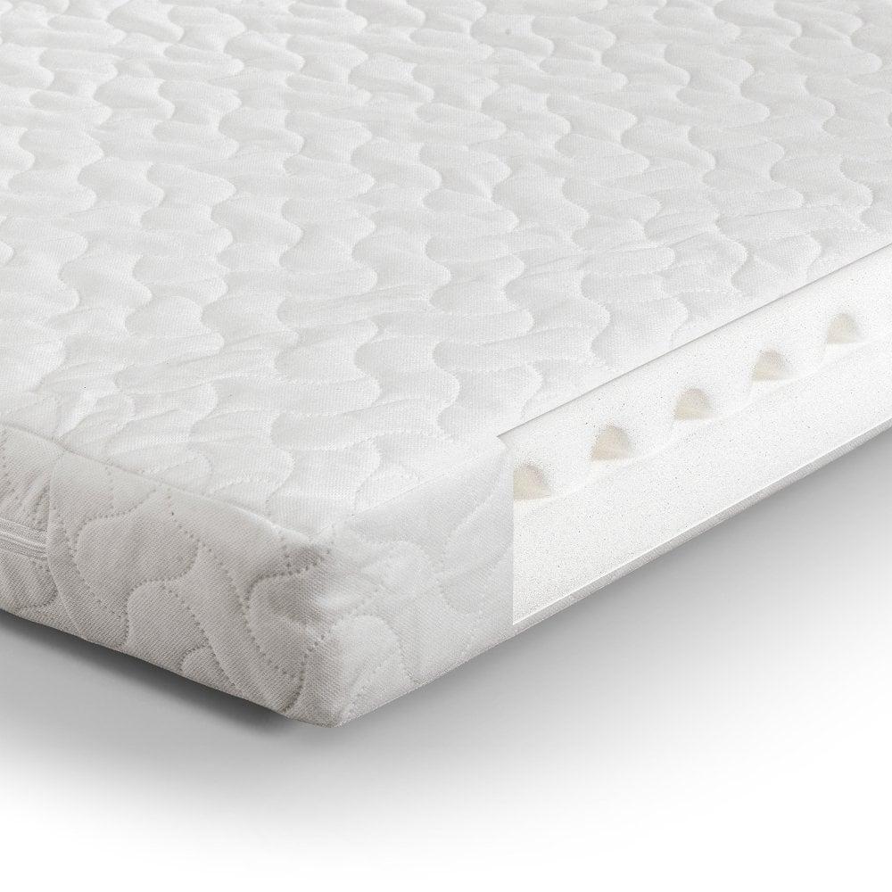 buy popular 71f94 c745d Airwave Single Foam Cotbed Mattress